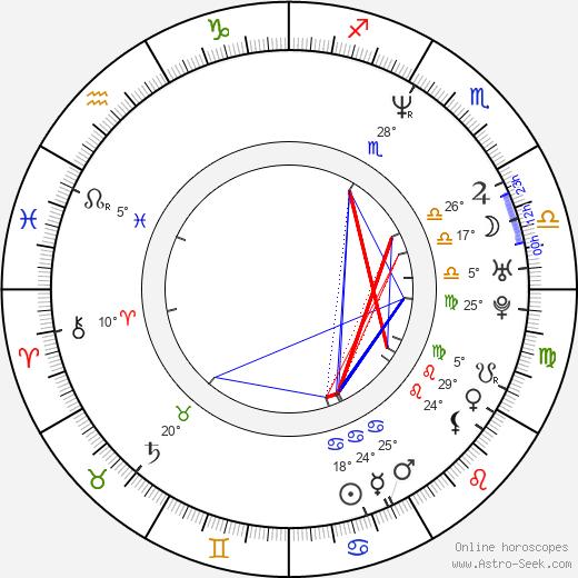 Justin Chambers birth chart, biography, wikipedia 2018, 2019