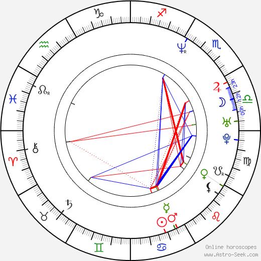 Justin Chambers astro natal birth chart, Justin Chambers horoscope, astrology