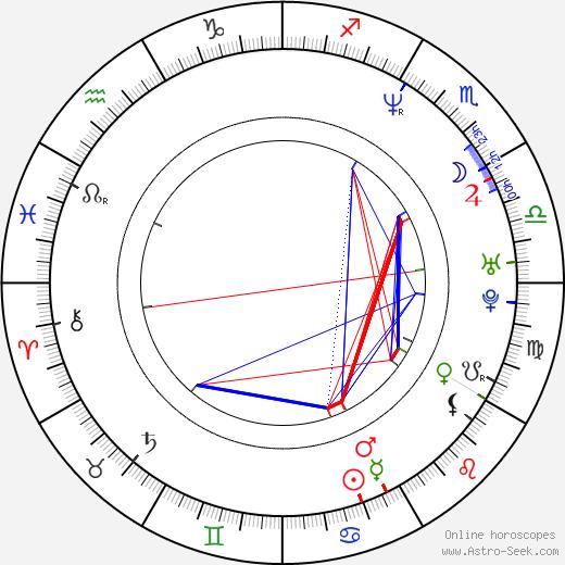 Kai Greene astro natal birth chart, Kai Greene horoscope, astrology