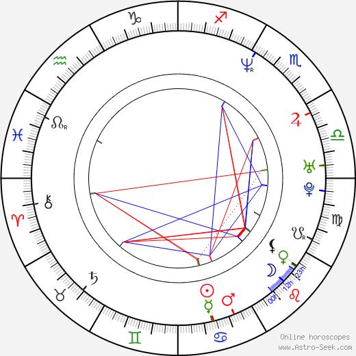 Krystal Landrum astro natal birth chart, Krystal Landrum horoscope, astrology