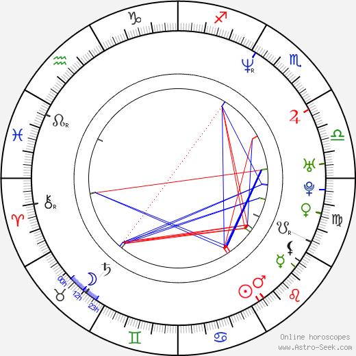 Kyle Reed birth chart, Kyle Reed astro natal horoscope, astrology