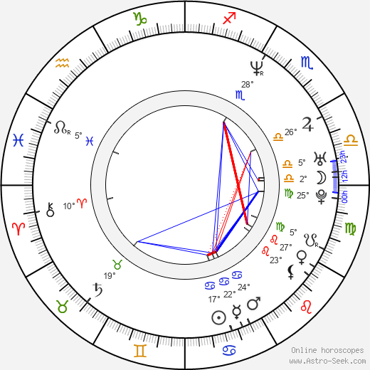 Lisa Coleman birth chart, biography, wikipedia 2019, 2020
