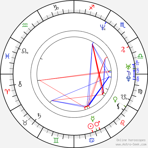 Lisa Coleman astro natal birth chart, Lisa Coleman horoscope, astrology