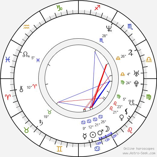 Marti Matulis birth chart, biography, wikipedia 2018, 2019