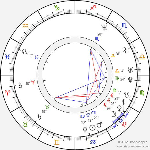 Martin Smith birth chart, biography, wikipedia 2019, 2020