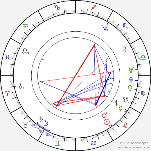 Nikolaj Coster-Waldau astro natal birth chart, Nikolaj Coster-Waldau horoscope, astrology
