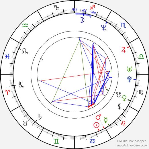 Østen Bergøy birth chart, Østen Bergøy astro natal horoscope, astrology