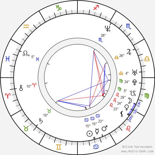 Robia LaMorte birth chart, biography, wikipedia 2020, 2021