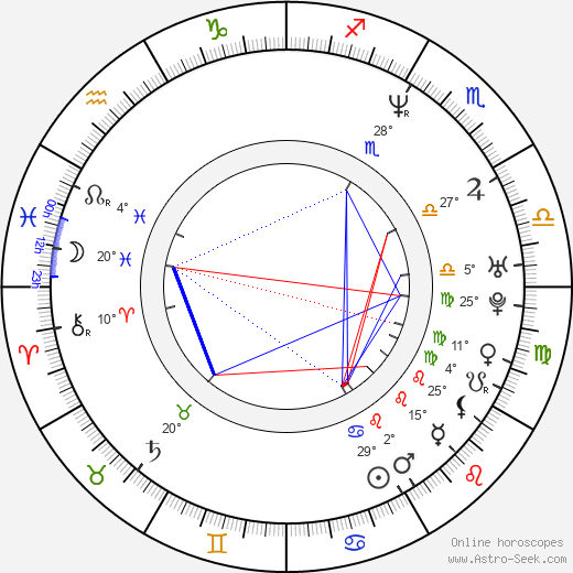 Scott Wiper birth chart, biography, wikipedia 2020, 2021
