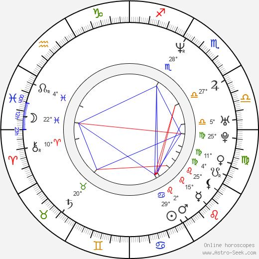 Sean Matic birth chart, biography, wikipedia 2020, 2021