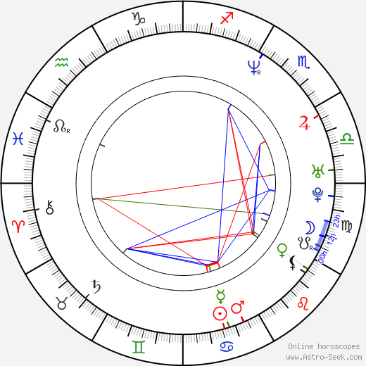 Sebastiaan Labrie tema natale, oroscopo, Sebastiaan Labrie oroscopi gratuiti, astrologia