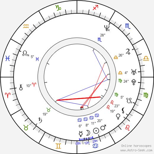 Teemu Selänne birth chart, biography, wikipedia 2019, 2020
