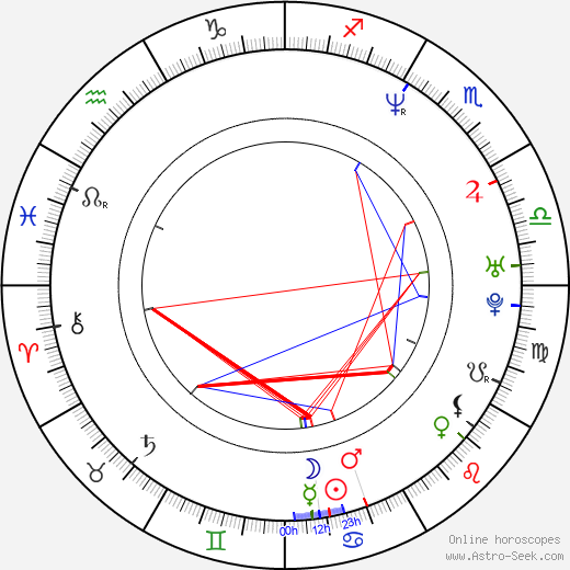 Teemu Selänne birth chart, Teemu Selänne astro natal horoscope, astrology