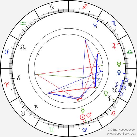 Todd Martin tema natale, oroscopo, Todd Martin oroscopi gratuiti, astrologia