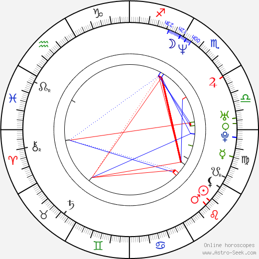 Andy Bell birth chart, Andy Bell astro natal horoscope, astrology