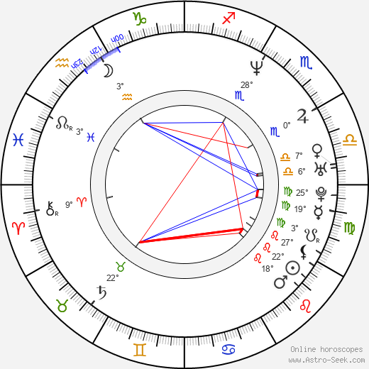 Anthony Anderson birth chart, biography, wikipedia 2019, 2020