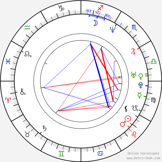 Anthony Swofford astro natal birth chart, Anthony Swofford horoscope, astrology