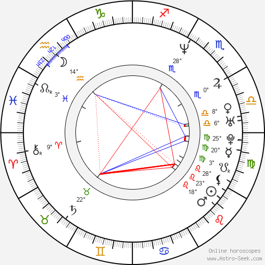 Daniel Stewart Sherman birth chart, biography, wikipedia 2019, 2020