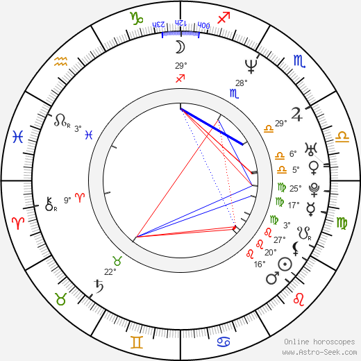 Davide Pepe birth chart, biography, wikipedia 2019, 2020