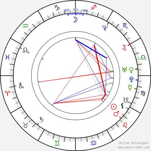 Davide Pepe astro natal birth chart, Davide Pepe horoscope, astrology