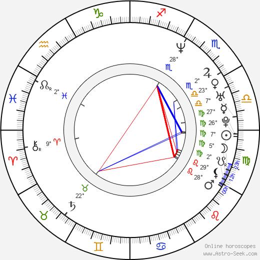 Deborah Gibson birth chart, biography, wikipedia 2018, 2019