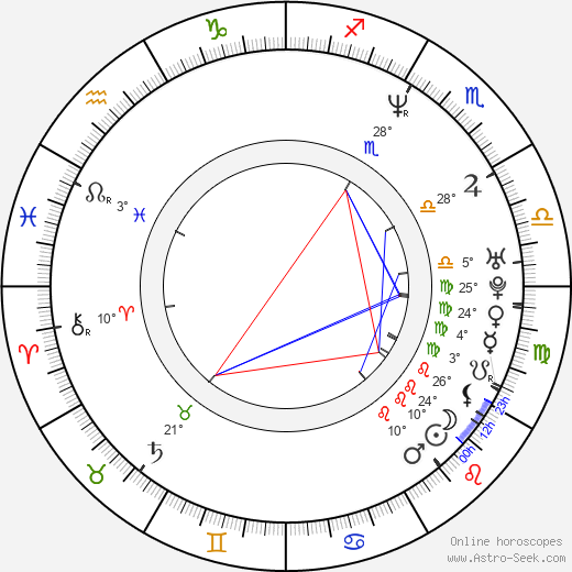 Elizabeth Berrington birth chart, biography, wikipedia 2019, 2020