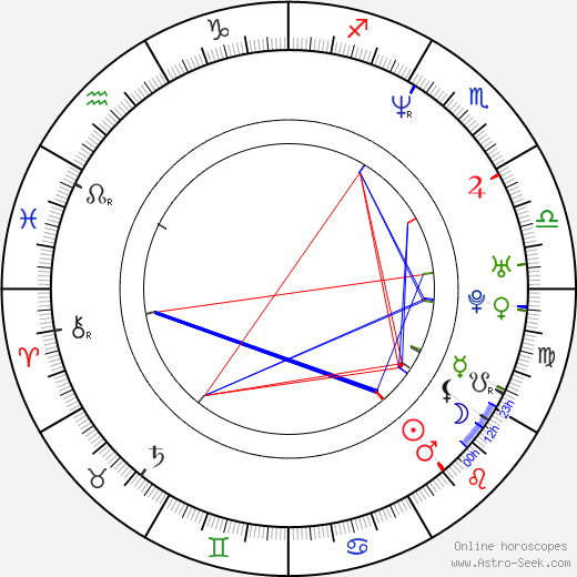 Elizabeth Berrington astro natal birth chart, Elizabeth Berrington horoscope, astrology