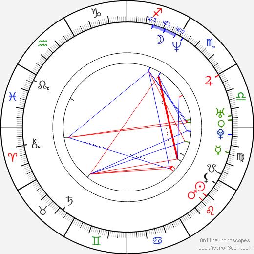 Ellory Elkayem tema natale, oroscopo, Ellory Elkayem oroscopi gratuiti, astrologia