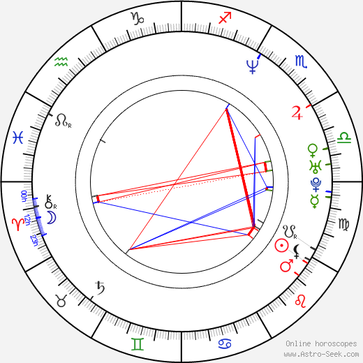 Fred Durst astro natal birth chart, Fred Durst horoscope, astrology
