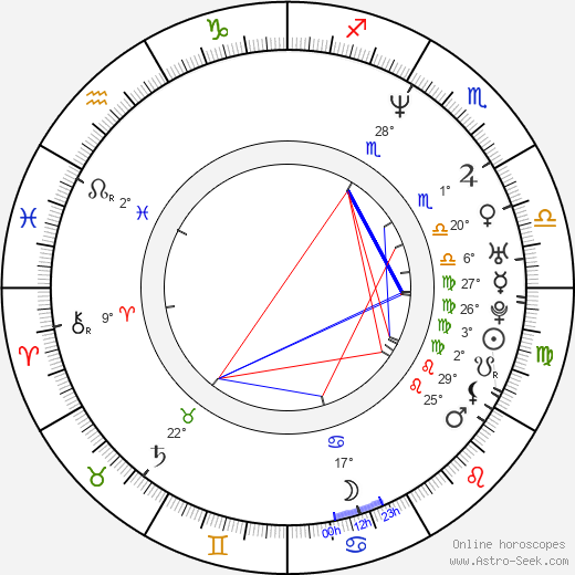 Gene Gabriel birth chart, biography, wikipedia 2019, 2020