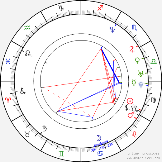 Gene Gabriel astro natal birth chart, Gene Gabriel horoscope, astrology