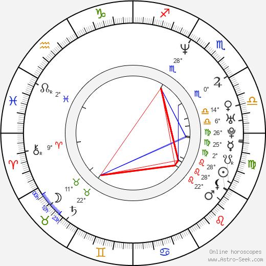 Giada De Laurentiis birth chart, biography, wikipedia 2020, 2021