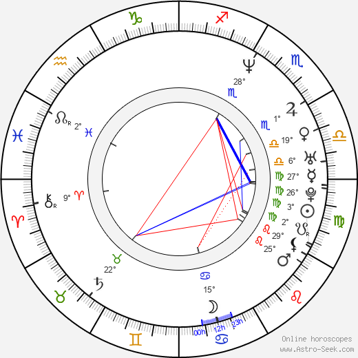 Gustavo Salmerón birth chart, biography, wikipedia 2020, 2021