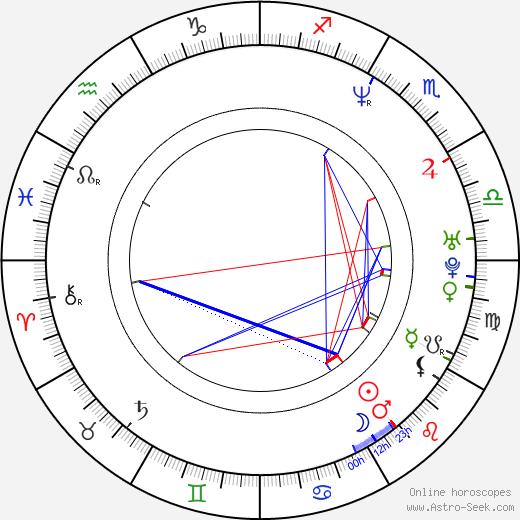 Jennifer Gareis tema natale, oroscopo, Jennifer Gareis oroscopi gratuiti, astrologia