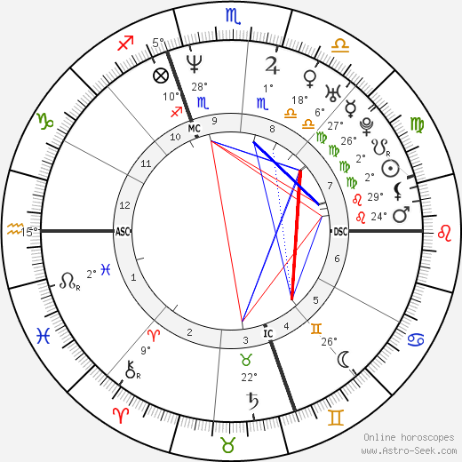 Jo Dee Messina tema natale, biography, Biografia da Wikipedia 2020, 2021