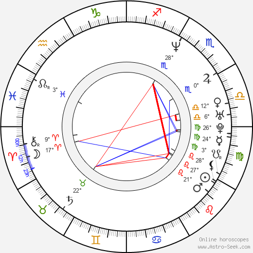 John Carmack birth chart, biography, wikipedia 2020, 2021