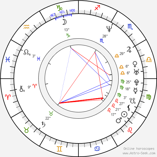 Julia Richter birth chart, biography, wikipedia 2019, 2020