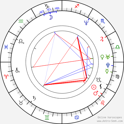 Julia Richter astro natal birth chart, Julia Richter horoscope, astrology