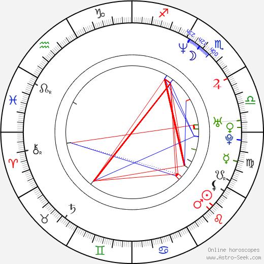 Lisa Dergan tema natale, oroscopo, Lisa Dergan oroscopi gratuiti, astrologia