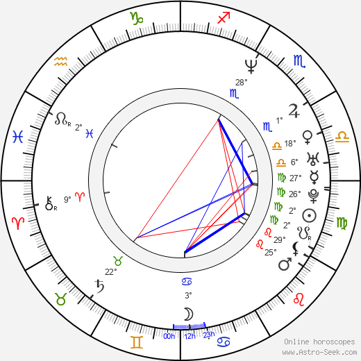 Melissa McCarthy birth chart, biography, wikipedia 2018, 2019