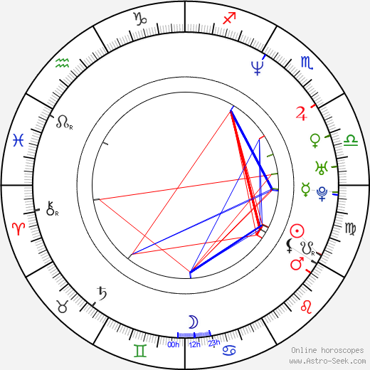 Melissa McCarthy astro natal birth chart, Melissa McCarthy horoscope, astrology