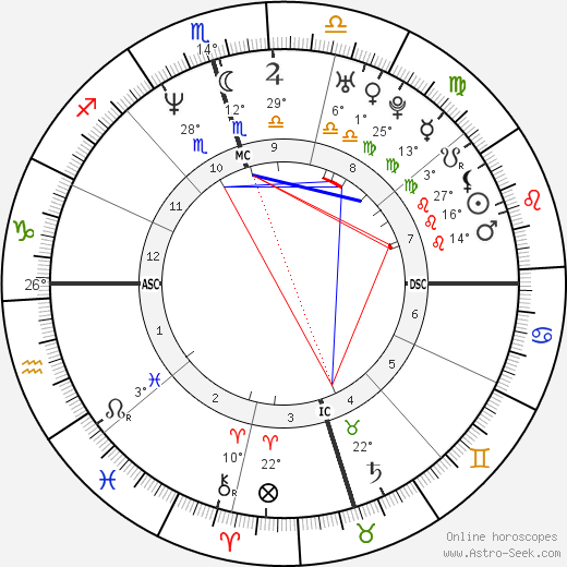 Pat Mahomes tema natale, biography, Biografia da Wikipedia 2020, 2021