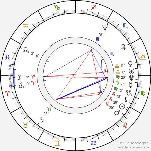 Rob Heydon birth chart, biography, wikipedia 2019, 2020