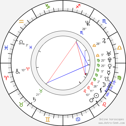 Robert Alonzo birth chart, biography, wikipedia 2019, 2020