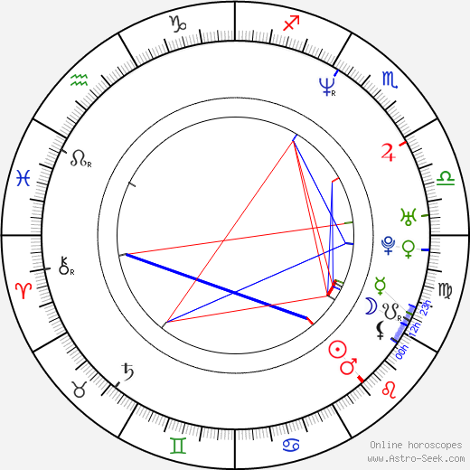 Robert Alonzo birth chart, Robert Alonzo astro natal horoscope, astrology