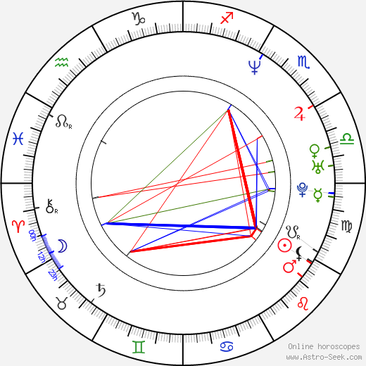 Sabina Králová astro natal birth chart, Sabina Králová horoscope, astrology