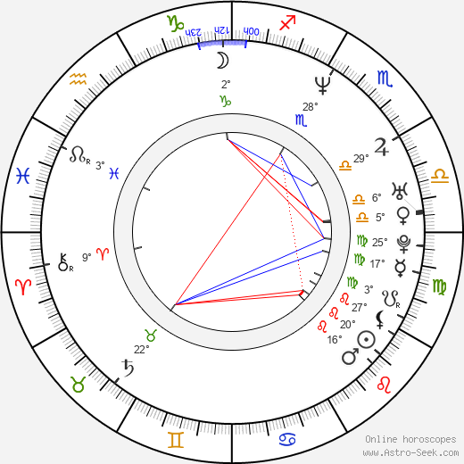 Seana Kofoed birth chart, biography, wikipedia 2019, 2020