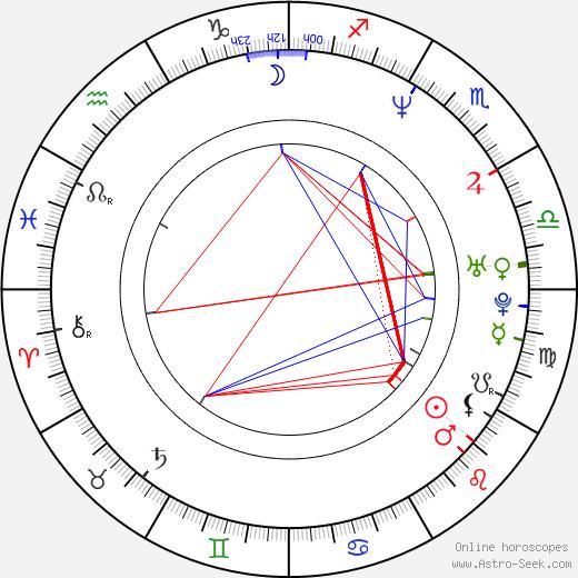 Seana Kofoed astro natal birth chart, Seana Kofoed horoscope, astrology