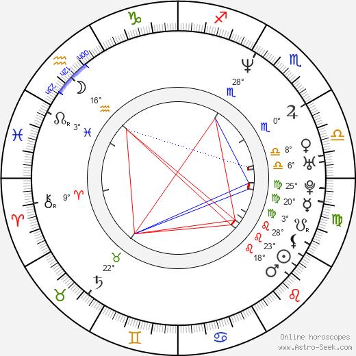 Seth Peterson birth chart, biography, wikipedia 2019, 2020
