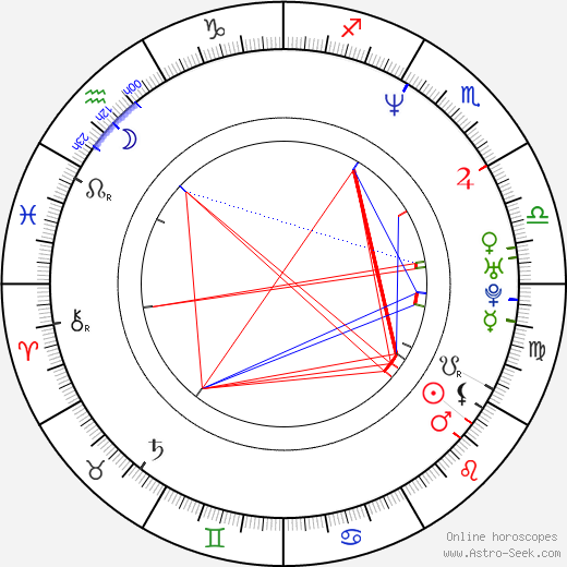 Seth Peterson astro natal birth chart, Seth Peterson horoscope, astrology